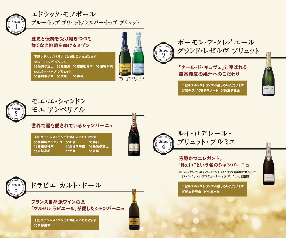 2019シャンパンとクリスマス